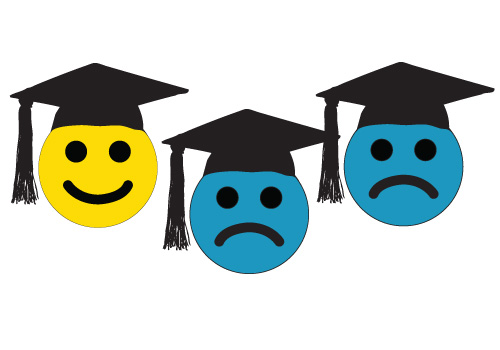 Two thirds of graduates unhappy in first job