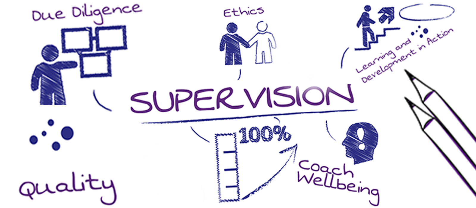 5 Reasons Why Coaching Supervision is Vitally Important