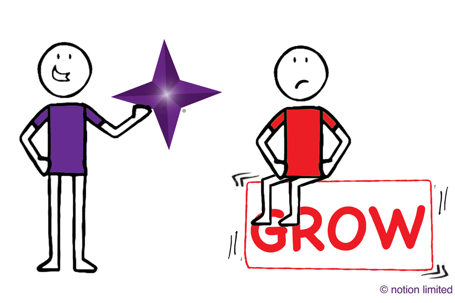 Why the GROW Model Doesn't Drive Organisational Change