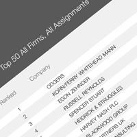 Top 50 rankings