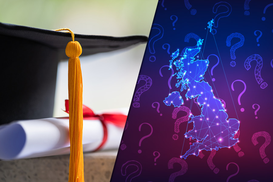 Where is top graduate talent likely to head?