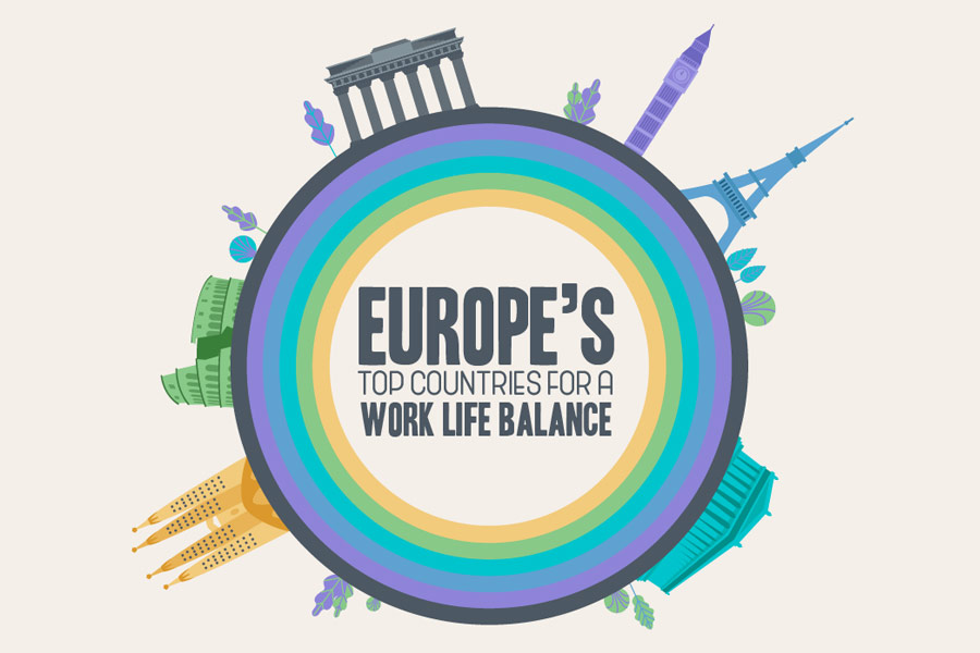 REVEALED: The top countries for work-life balance