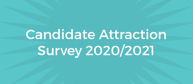 How will the events of 2020 affect the recruitment landscape?