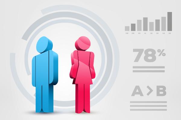 New app tells if job descriptions are sexist